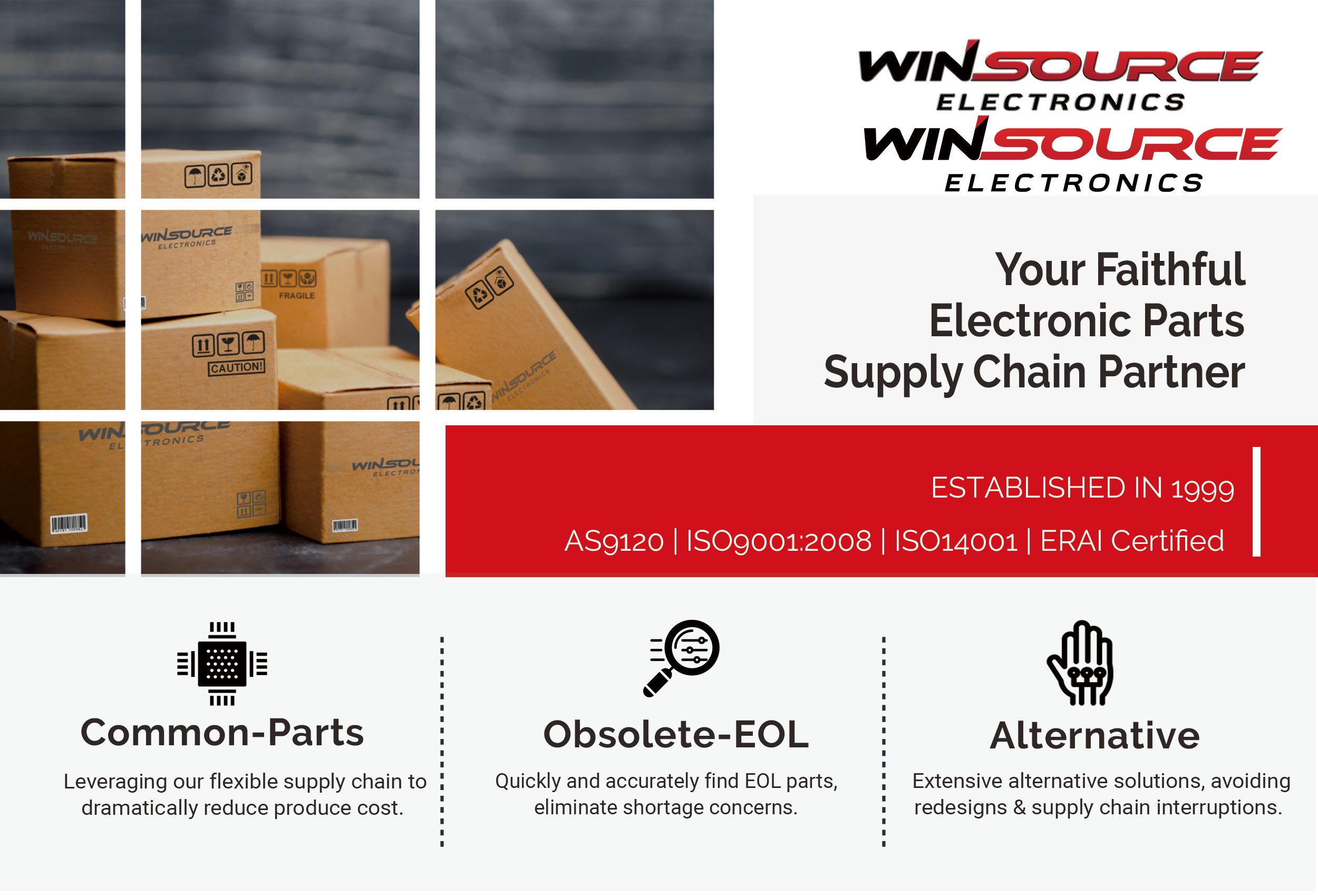 WIN SOURCE – A good place to buy cost-effective components online
