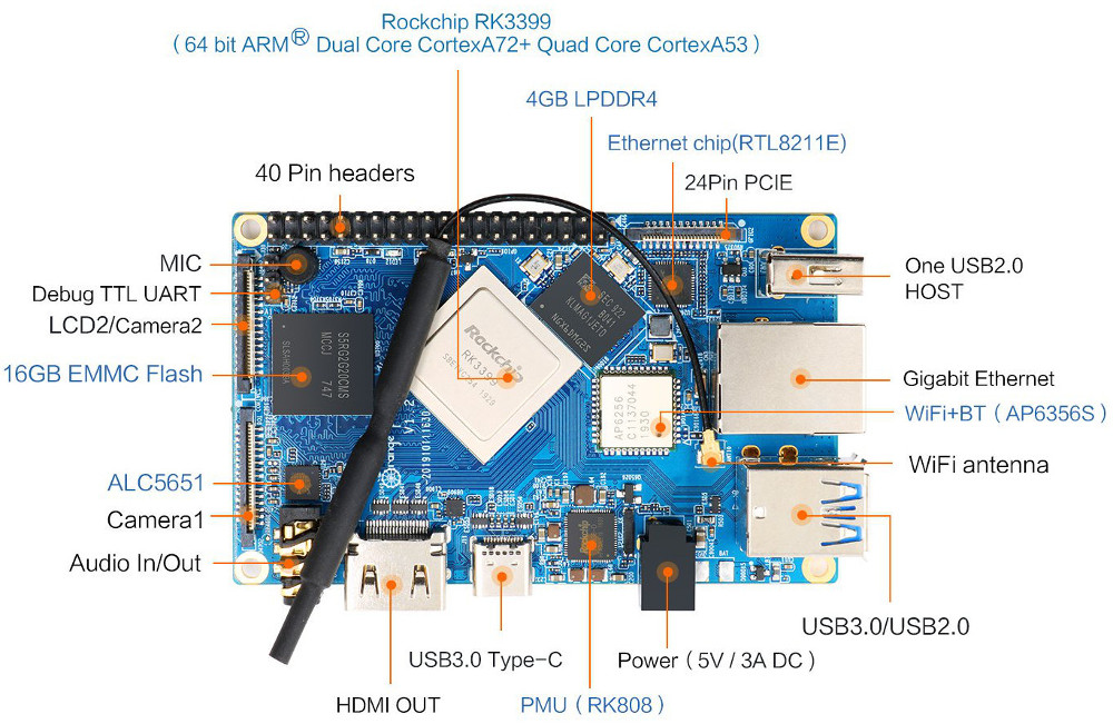 The new Orange Pi 4 has two new variants with RK3399