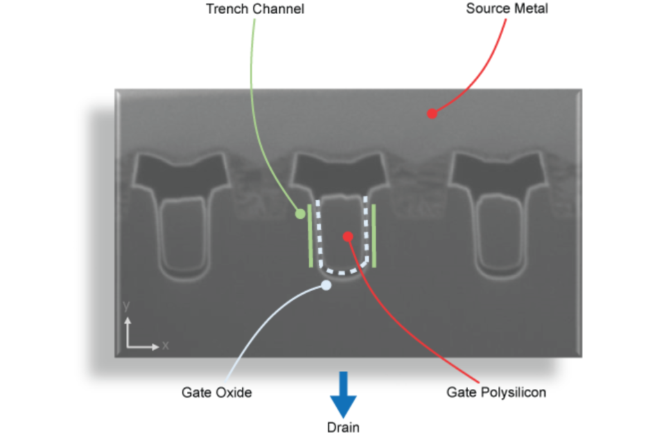 Designing in MOSFETs for safe and reliable gate-drive operation