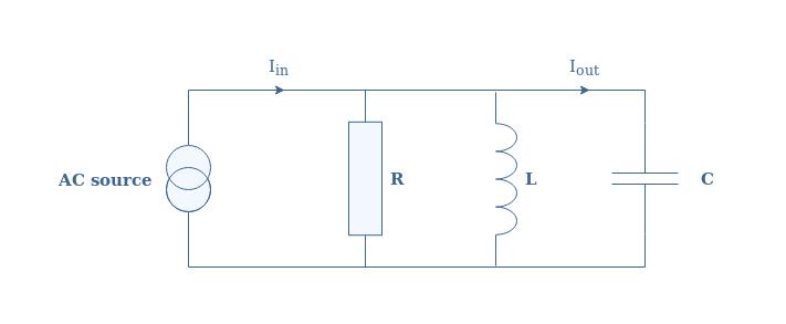 Parallel RLC Circuit Analysis