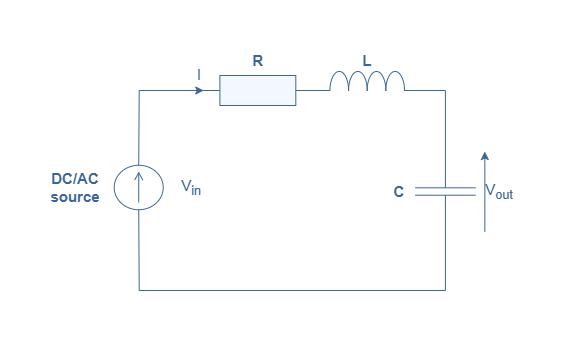 Series RLC Circuit Analysis