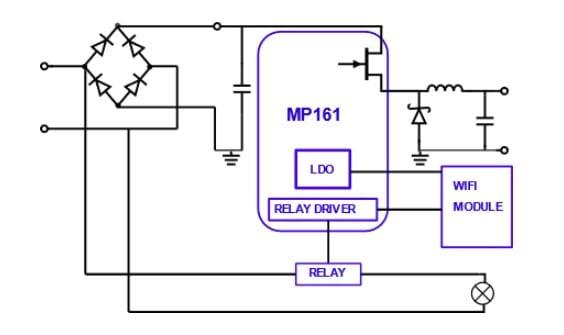 Smart Plug Reference Design