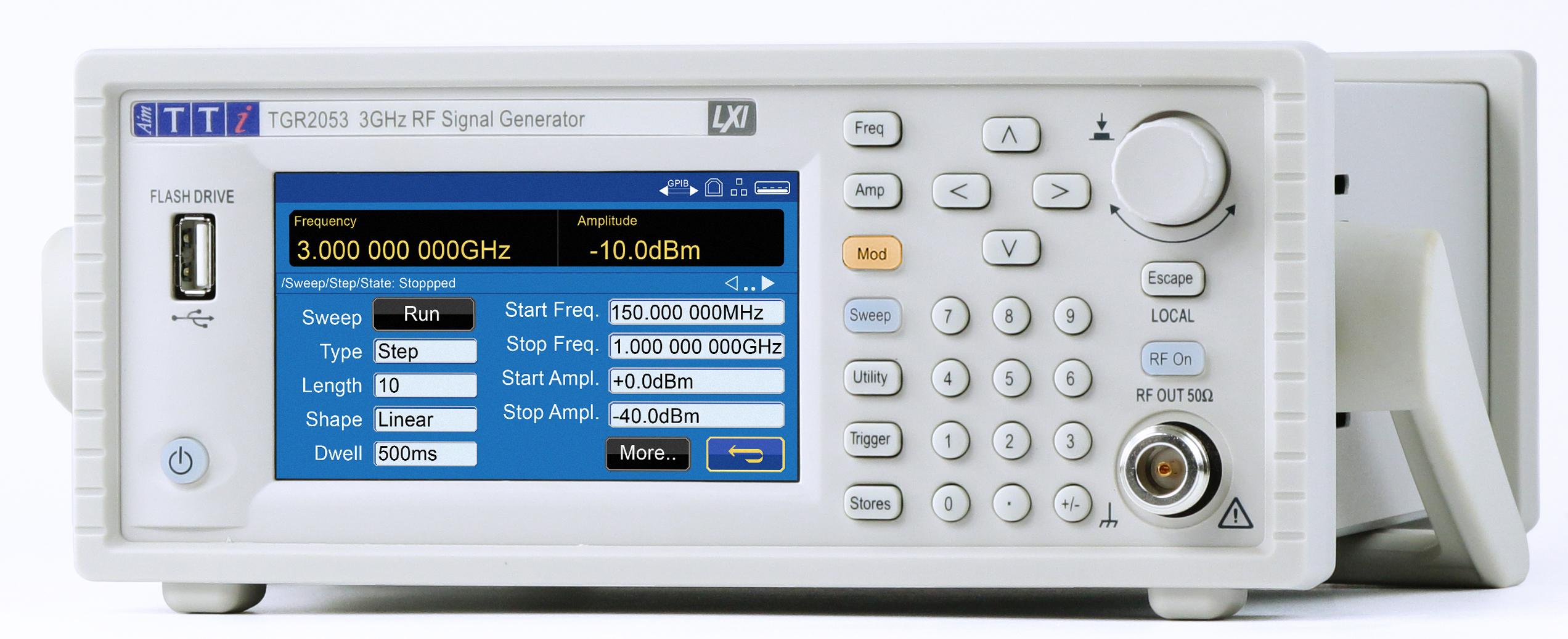 Next Generation Aim-TTi 1.5/3GHz RF Signal Generators