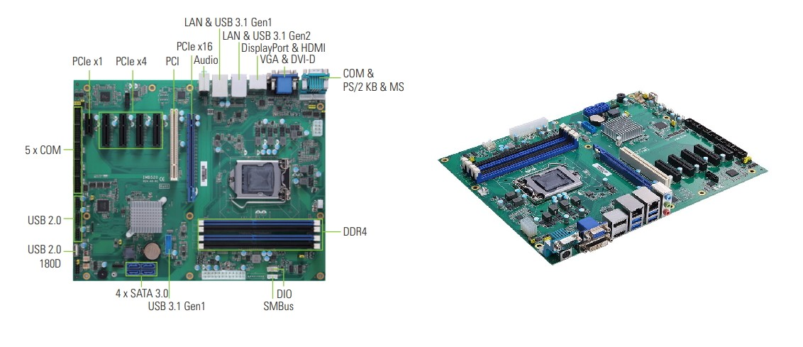Axiomtek's Industrial ATX Motherboard with 9th/8th Generation Intel® Core™ for High-Density Computing Solutions – IMB520R & IMB521R