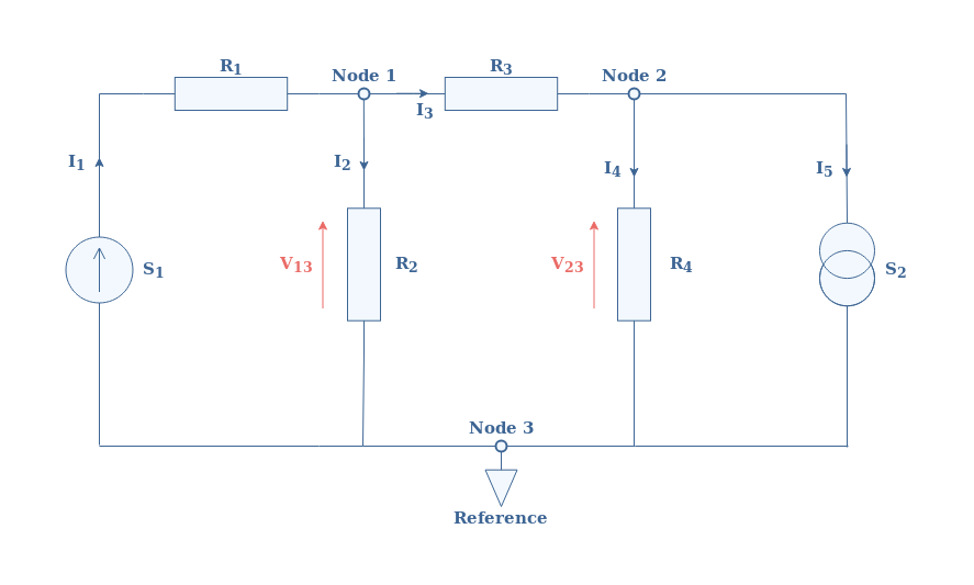 Nodal Voltage Analysis and Mesh Current Analysis