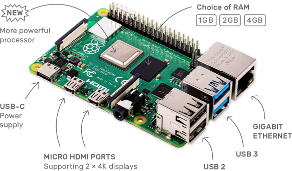Raspberry Pi 4 gets a major price cut and a USB-C upgrade