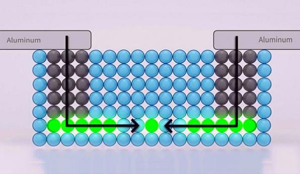 Single-atom transistor 'recipe' simplifies atomic-scale fabrication