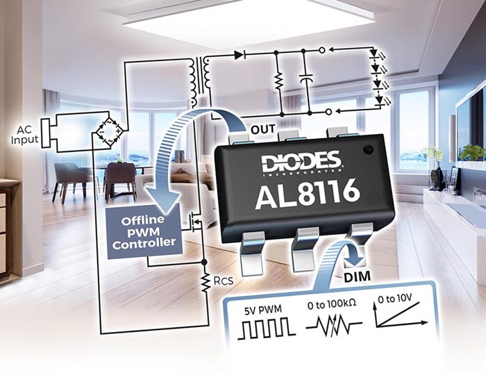 Multiple Dimming Isolated PWM Controller for high-performance LED lighting