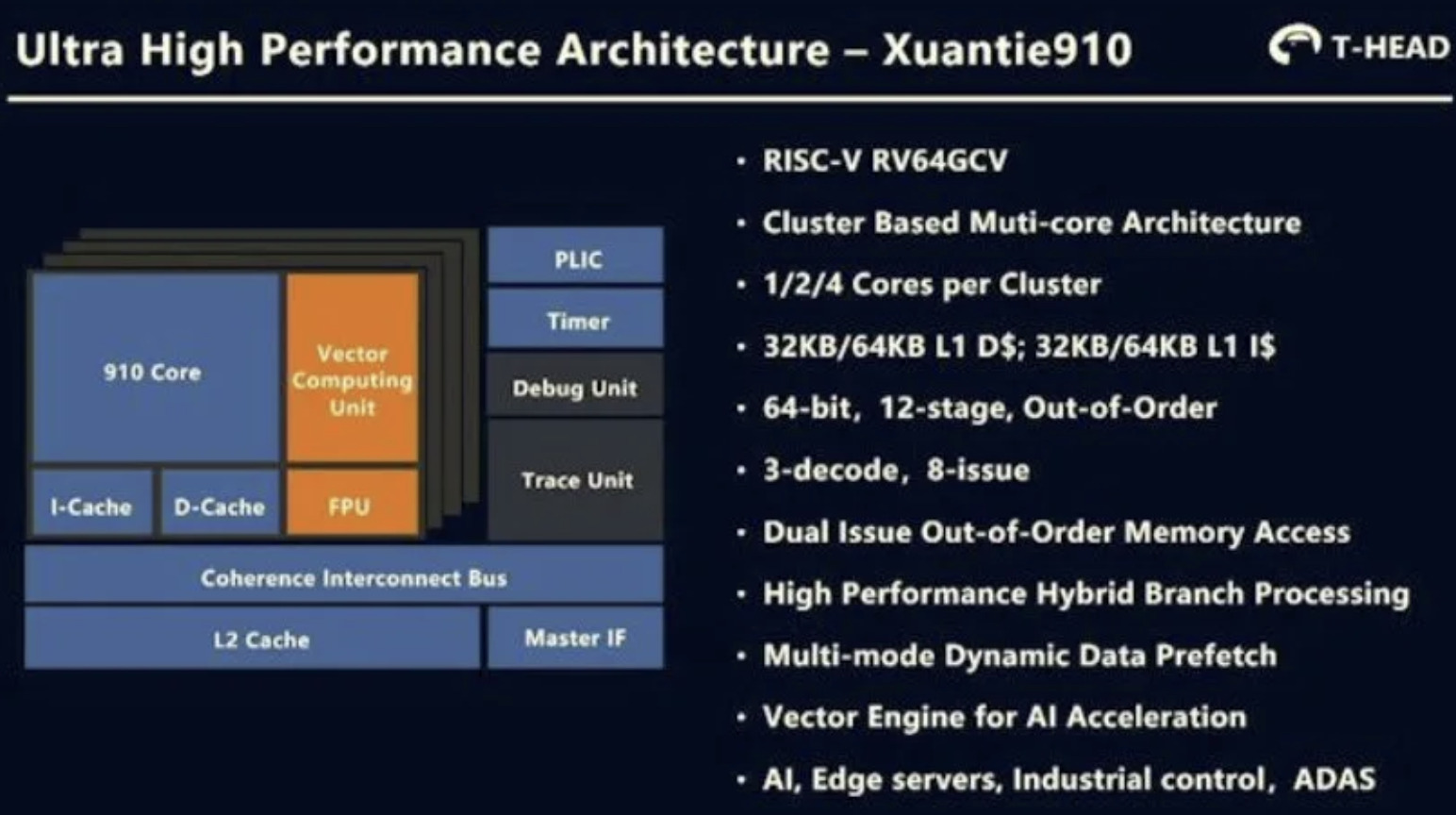 Alibaba Speaks More on it's XT910 RISC-V Core Claimed to be Faster Than An Arm Cortex-A73