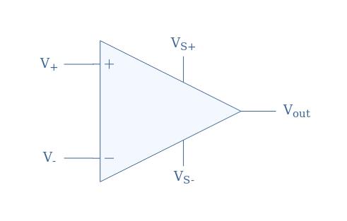 Operational Amplifier Basics