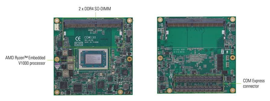Axiomtek's Low Power COM Express Type 6 Compact Module with AMD Ryzen™ Embedded V1000