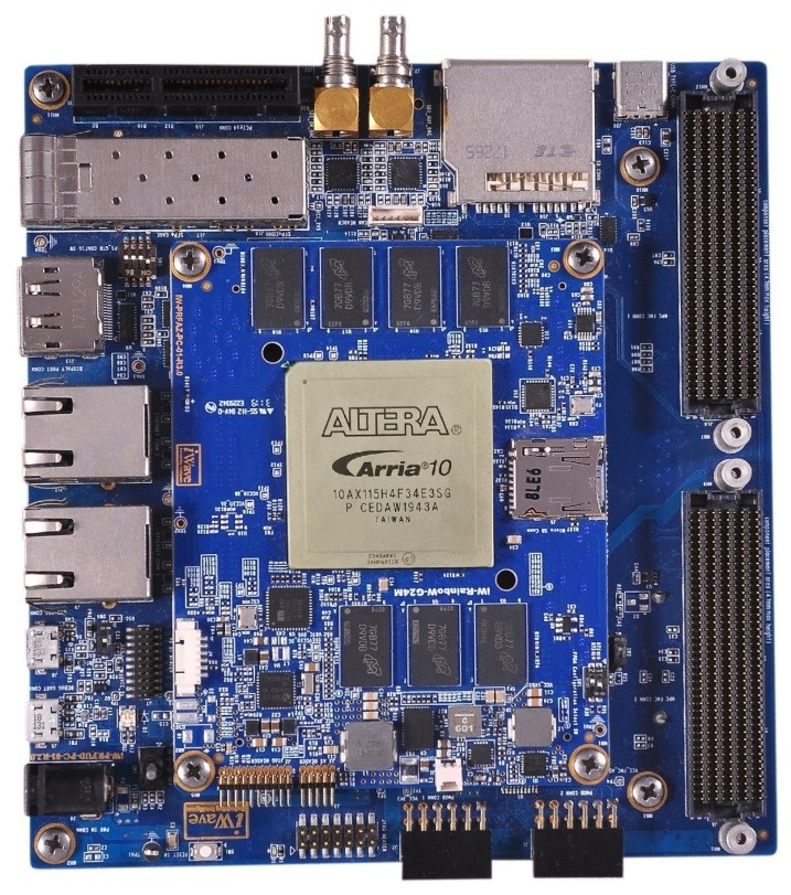 iWave Launches Industry Latest High-End FPGA SOM Based on Arria 10 GX FPGA