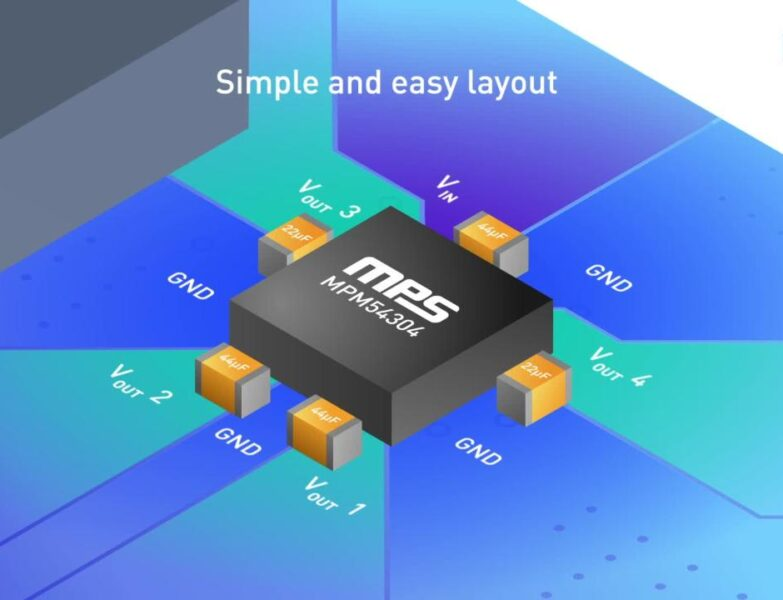 MPM54304 DC/DC Stepdown Power Module