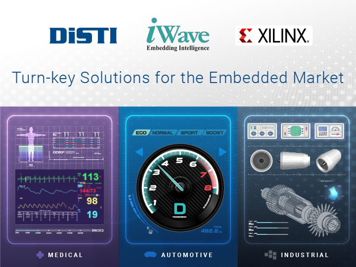 iWave, Xilinx and DiSTI bring the best in breed turnkey solution to the embedded market