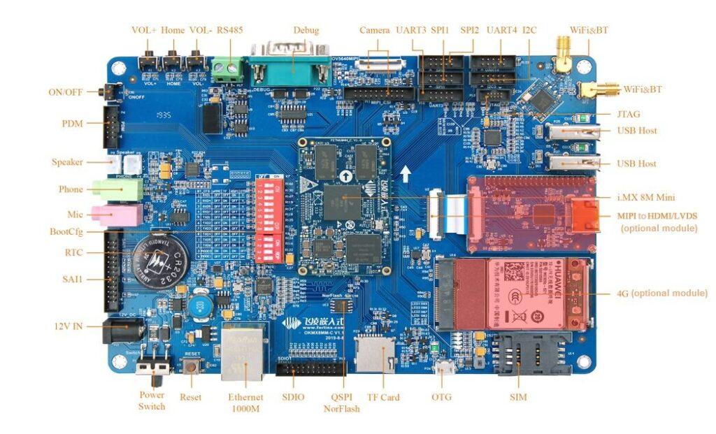 Forlinx FETMX8MM-C SoM for Optimized Audio Performance