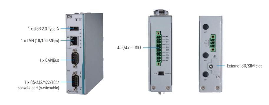 Axiomtek's RISC-based DIN-rail Fanless Embedded System – Agent200-FL-DC