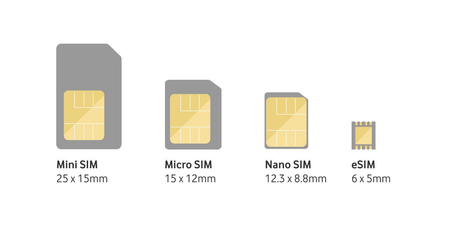 ST4SIM-200M eSIM GSMA Compliant System-on-Chip
