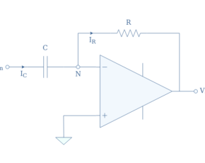 OPAMP Differentiator