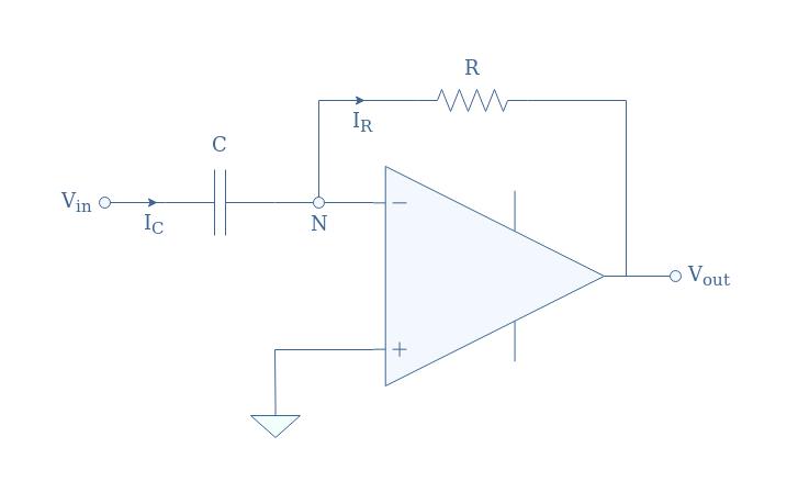 OPAMP Differentiator