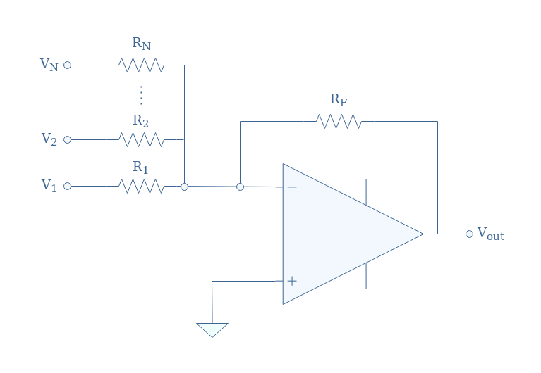 The Summing OPAMP Amplifier