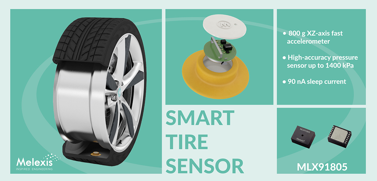Melexis Announces World-First Combined Sensor for Smart Tires