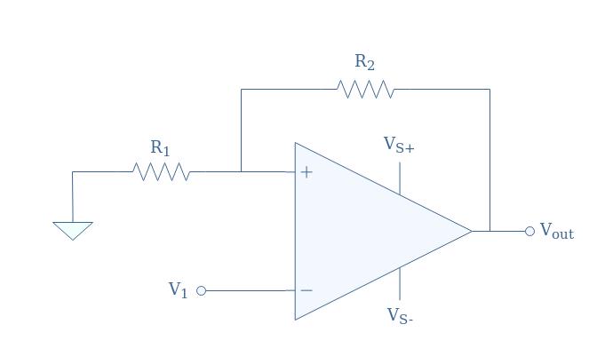 OPAMP Multivibrator