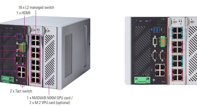 Axiomtek's DIN-Rail Modular Network Appliance Empowers Industrial IoT Security – iNA600