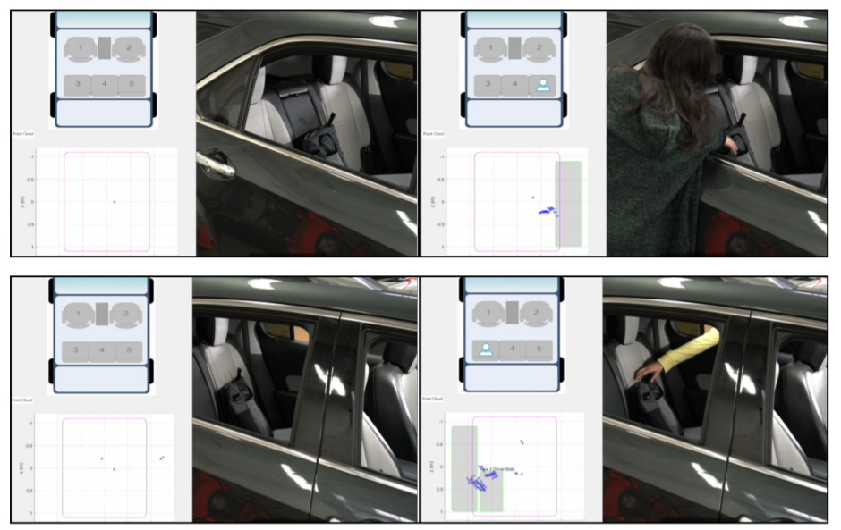Intruder detection in a vehicle's interior with the help of mmWave sensors