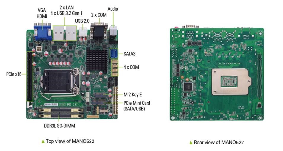 Axiomtek's Intel® Coffee Lake-Based Mini-ITX Motherboard Featuring Three Displays– MANO522