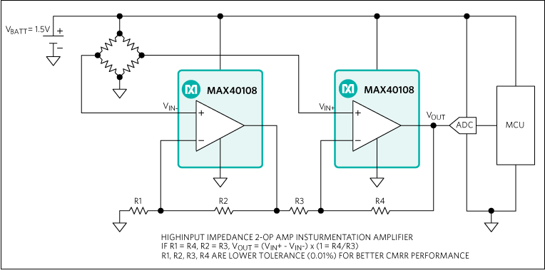 MAX40108 1V, Low-Power, Precision Operational Amplifier