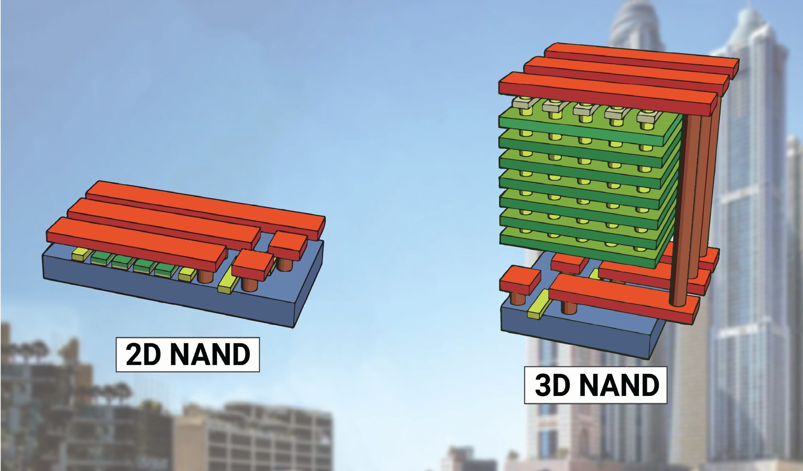 Kioxia & Western Digital develop 162-layer 3D-NAND