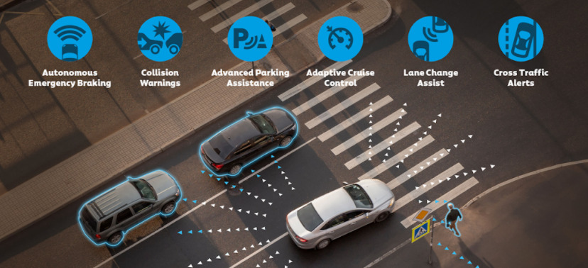 4D Imaging in Automotive