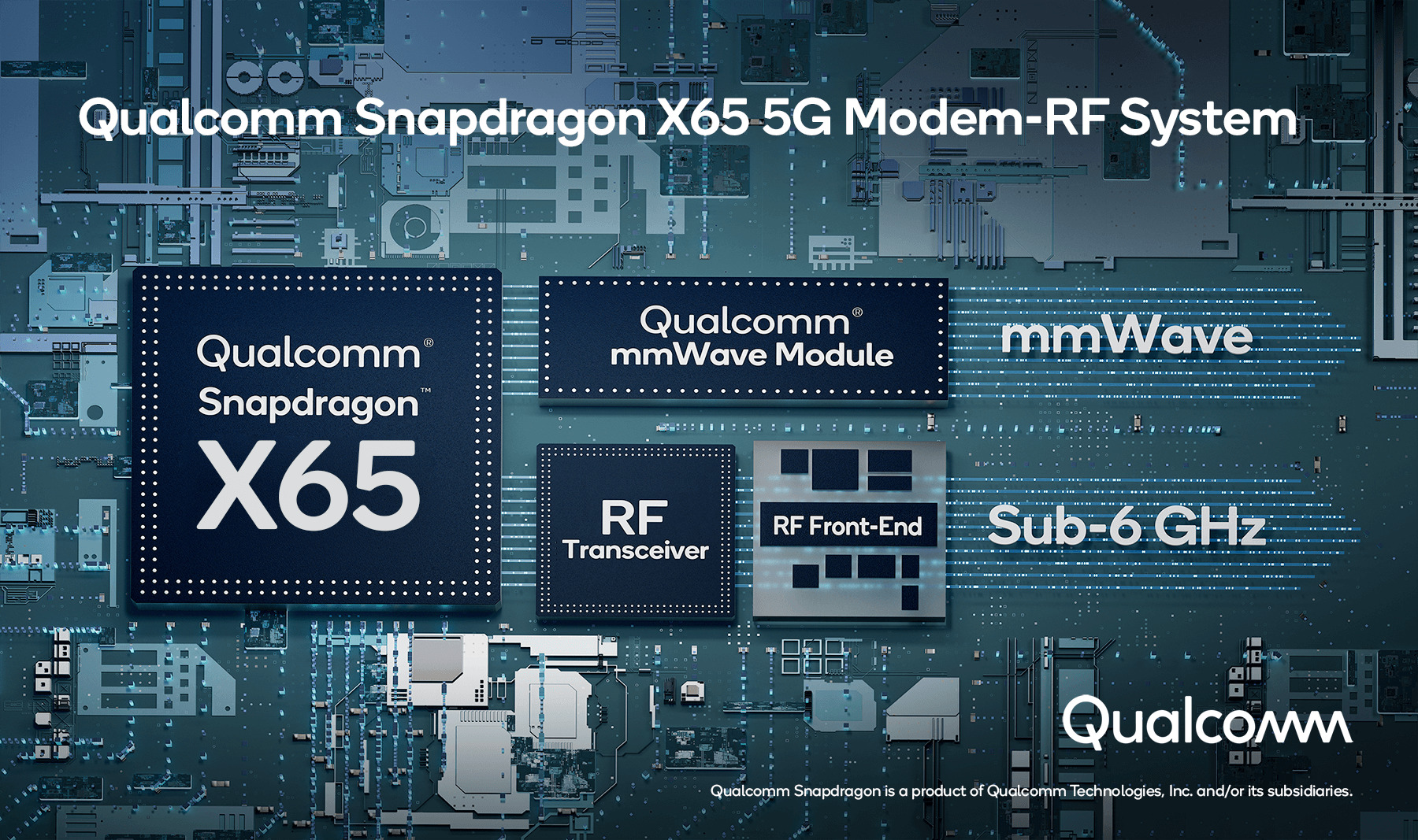 Qualcomm's 10 Gigabit 5G Modem-RF System for Mobile Broadband and Industrial IoT