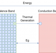Semiconductor Theory