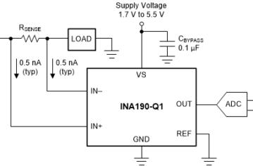 INA190-Q1, 40V, bi-directional, ultra-precise current sense amplifier