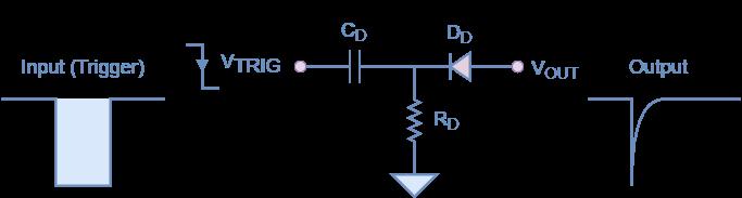 RC Differentiator