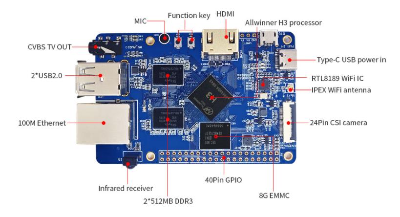 Labelled Cherry Pi PC V7 board