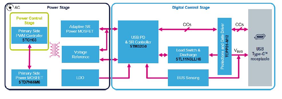 SL-USBPD27S