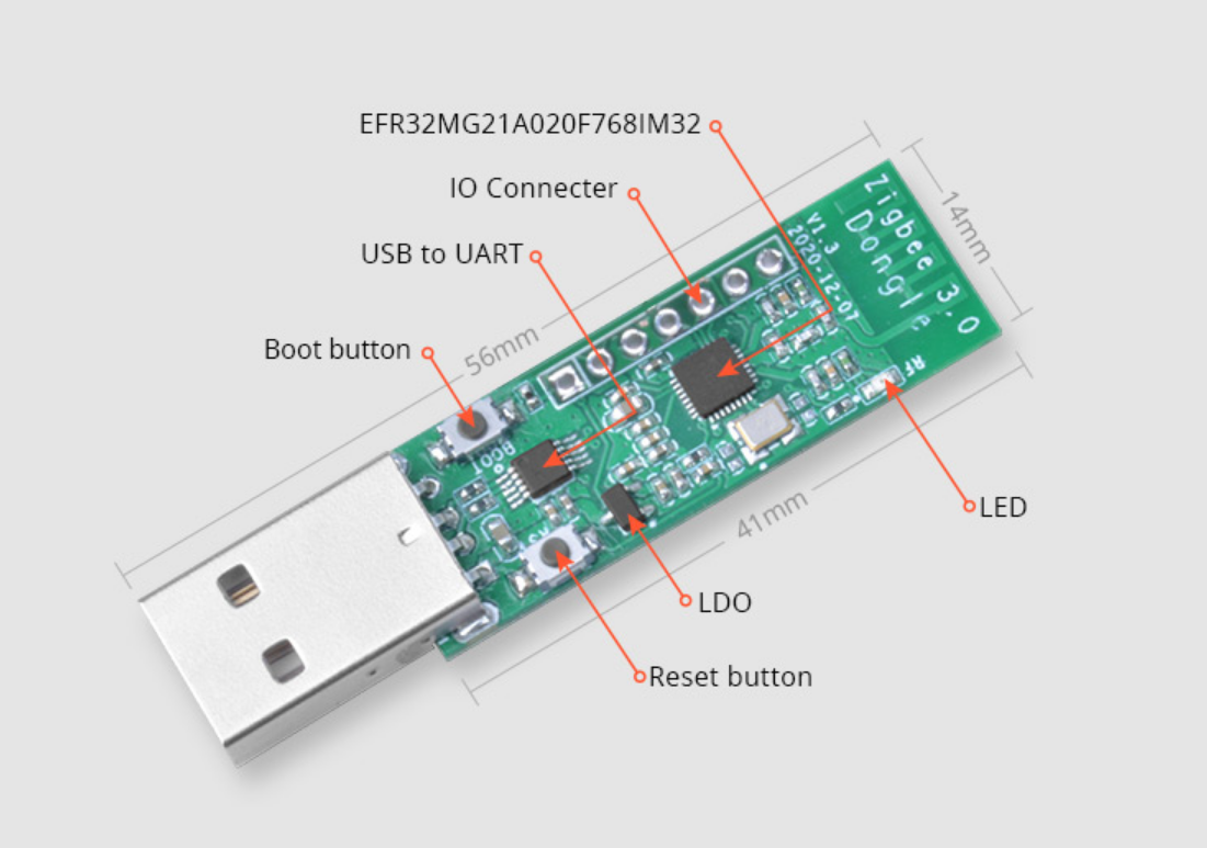 ITEAD Zigbee 3.0 dongle powered by Silicon Labs EFR32MG21 wireless MCU Sells for $6.99