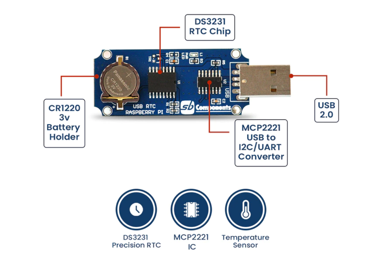 Meet the Modern and Sleek USB Real Time Clock (USB RTC) Designed For Accurate Time Keeping