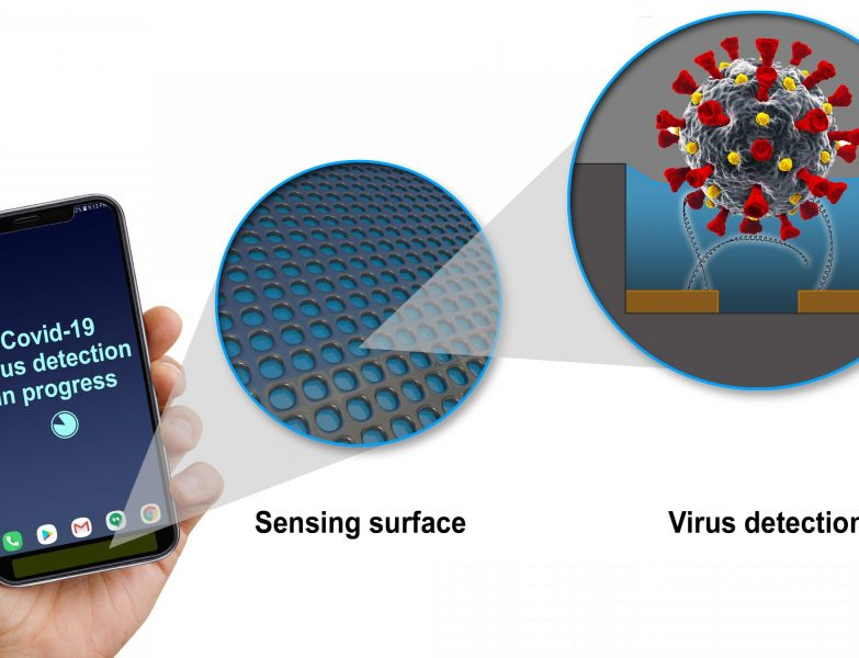 A Tiny Sensor In GE Development Could Enable Smartphones To Detect COVID-19 Coronavirus
