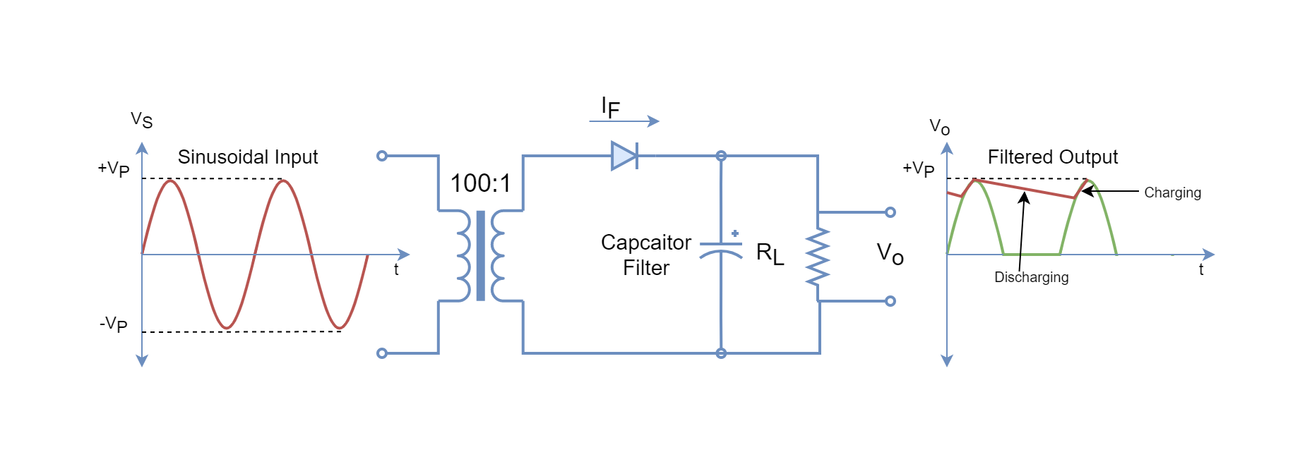 Filter Capacitor Half-Rectifier