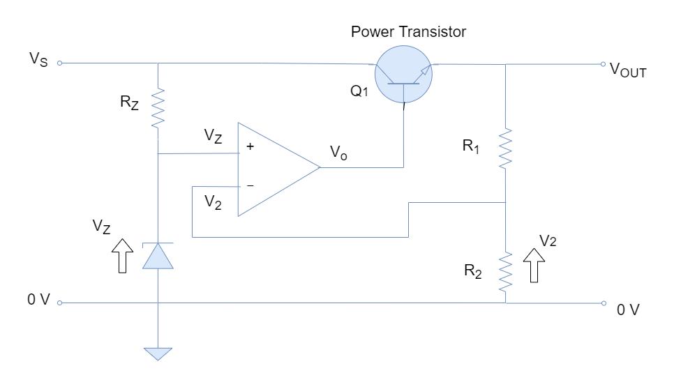 Zener voltage regulator using Op-amp