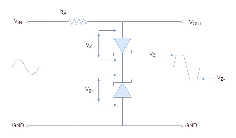 Zener voltage clipper
