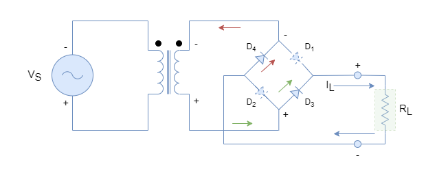 Negative half-cycle