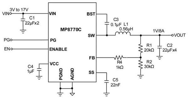MPS' MP8770C is a 3 V to 17 V, 8 A, synchronous step-down converter with forced CCM