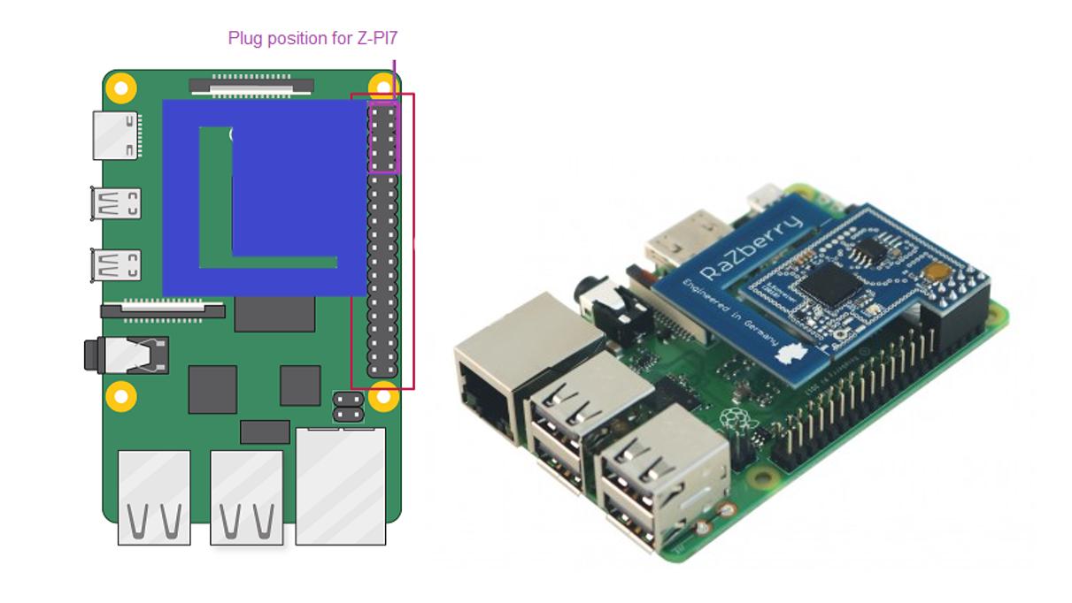 Z-Pi 7 Z-Wave gateway modules