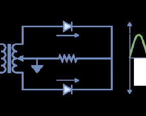 Full Wave Rectifier and Bridge Rectifier