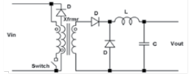 Forward Switched Mode Power Supply Topology