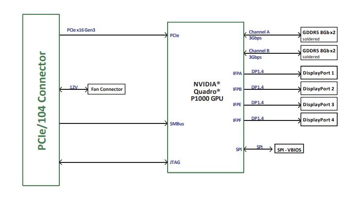 Functional Diagram of CM5-P1000